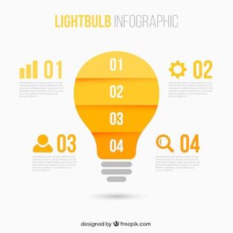 オレンジ色のトーンで電球のインフォグラフィック