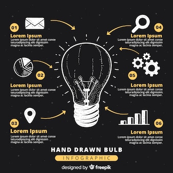 Light bulb infographic