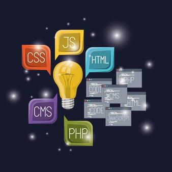 Light bulb and set windows with web programming language