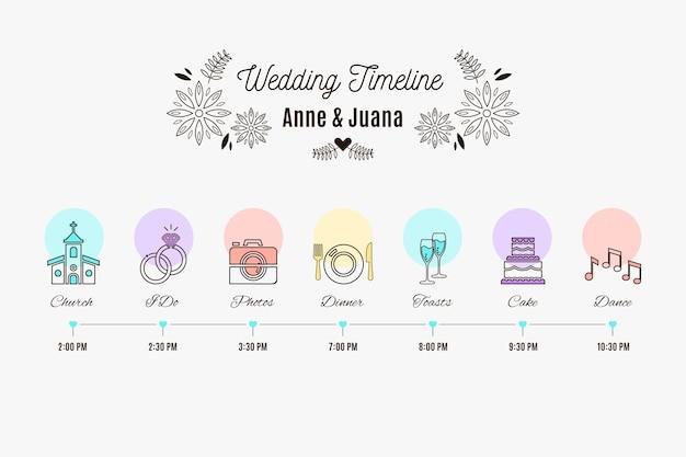 結婚式のタイムラインの直線的なスタイル