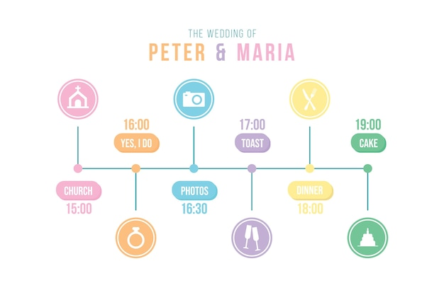 Lineal wedding timeline template