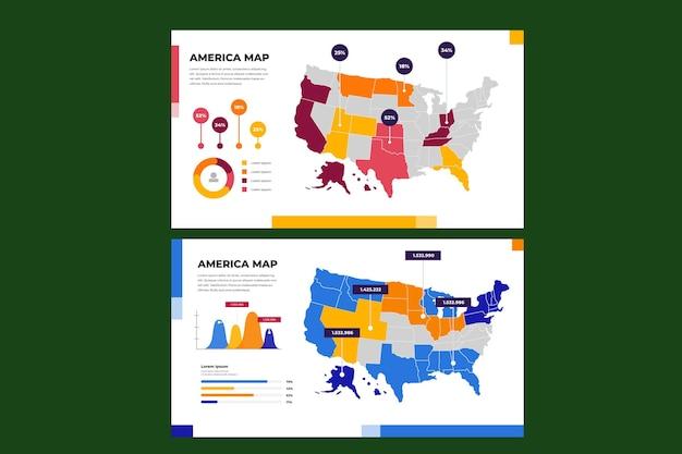 Линейная карта америки инфографики