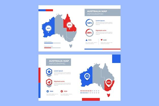 Linear australia map infographic