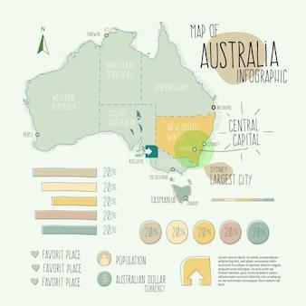 線形オーストラリア地図インフォグラフィック