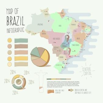 선형 브라질지도 인포 그래픽