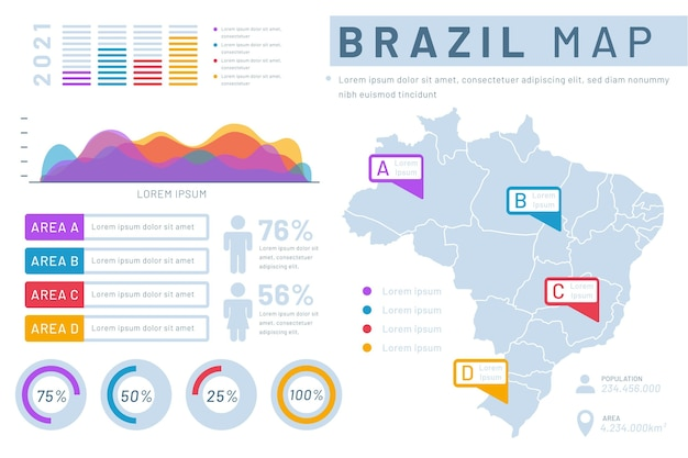 Linear brazil map infographic