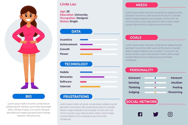 Linear buyer persona infographics with woman
