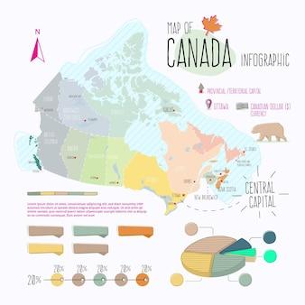 Линейная карта канады инфографики