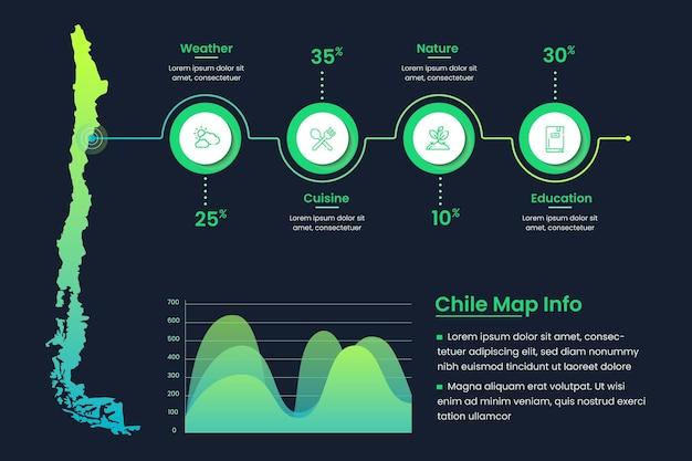 Cile lineare mappa infografica