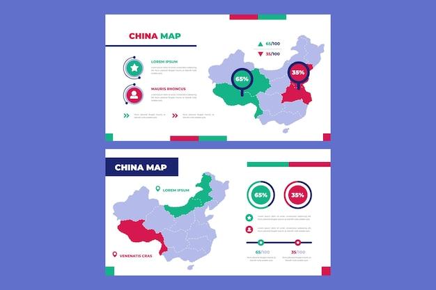 線形中国地図インフォグラフィック
