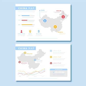 Linear china map infographic