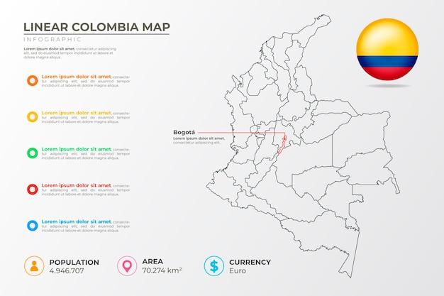線形コロンビア地図インフォグラフィック
