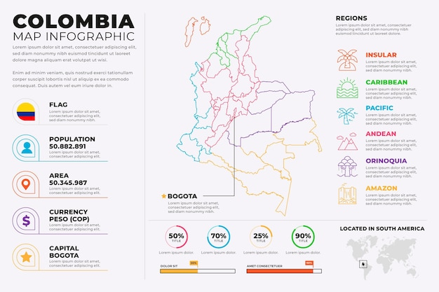 Linear colombia map infographic