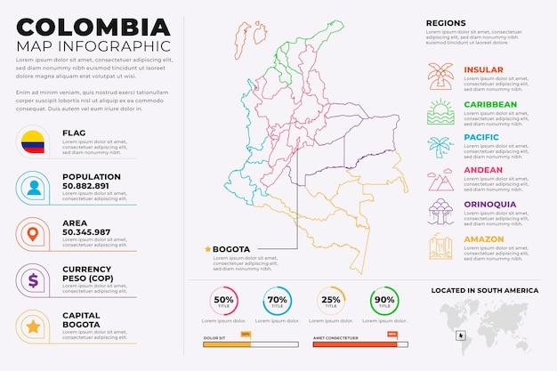 Линейная инфографика карта колумбии