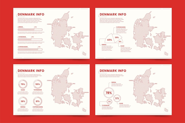 Linear denmark map infographic
