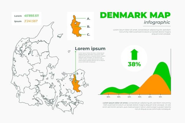 線形デンマーク地図インフォグラフィック