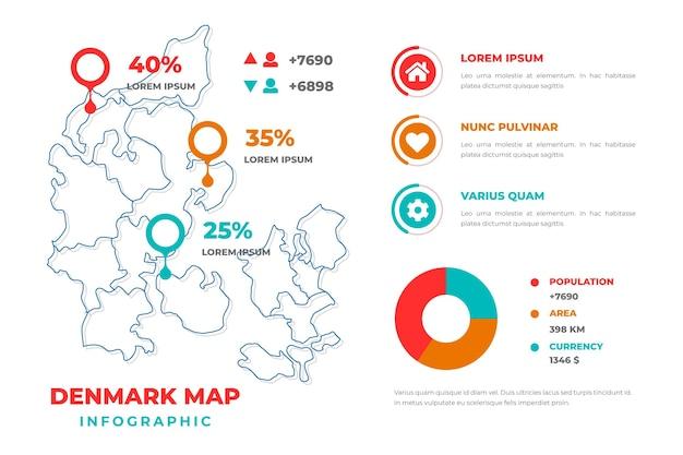 Linear denmark map infographic