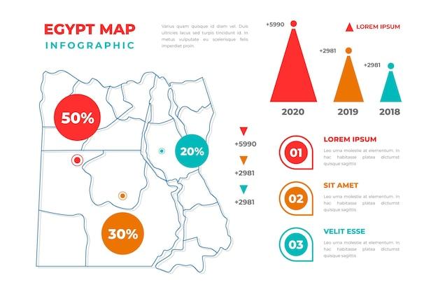 Линейная карта египта инфографики