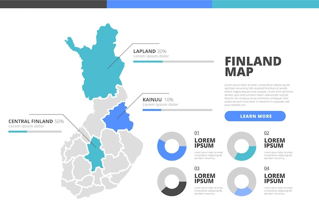 Linear finland map infographic