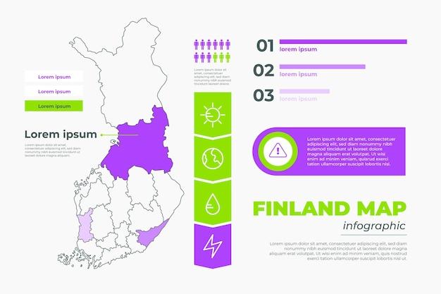 Finlandia mappa lineare infografica
