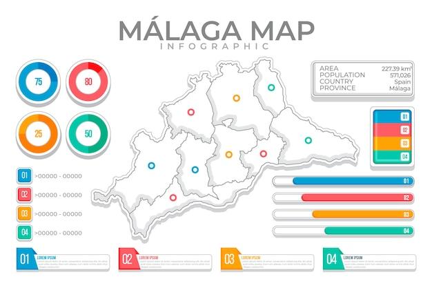 Mappa lineare piatta di malaga