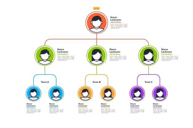 Линейная плоская организационная диаграмма инфографики с фото