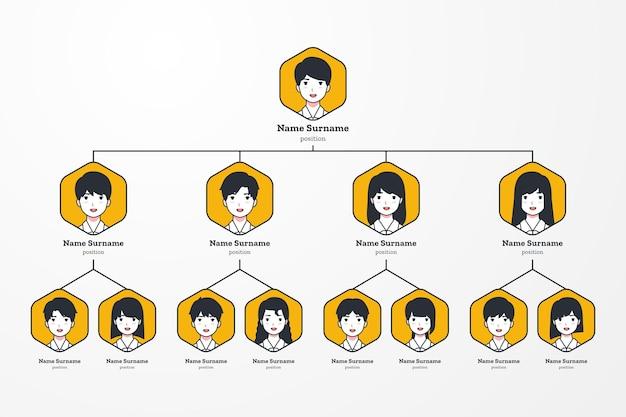 Linear flat organizational chart infographic