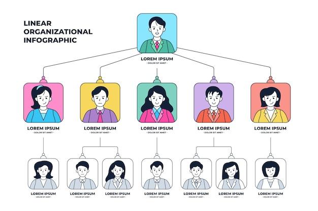 線形フラット組織図のインフォグラフィック