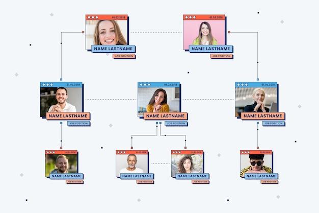 Линейная плоская организационная структура с фото