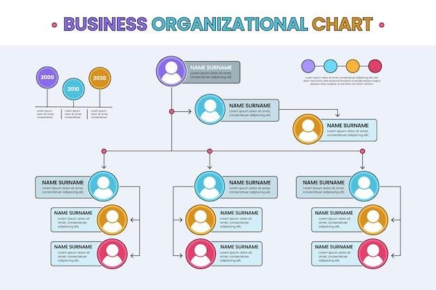 Линейная плоская организационная диаграмма