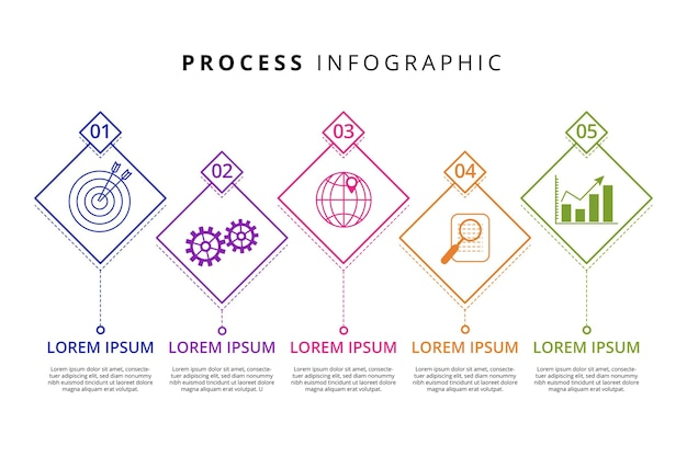 Linear flat process infographic template
