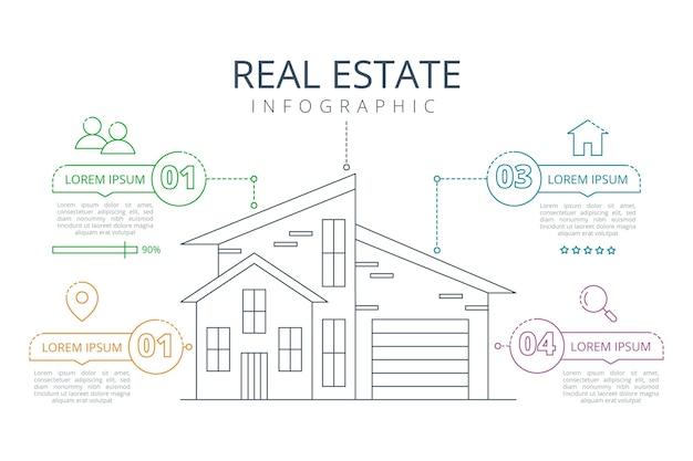 Линейный плоский инфографический шаблон недвижимости