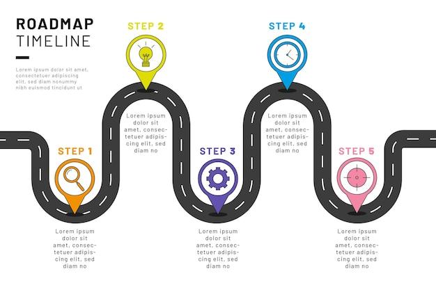 Modello di infografica roadmap lineare piatta linea