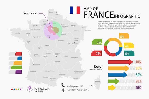 Linear france map infographic