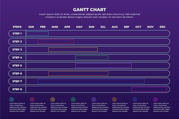 Linear gantt chart