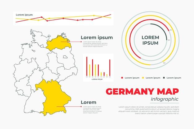 線形ドイツ地図インフォグラフィック