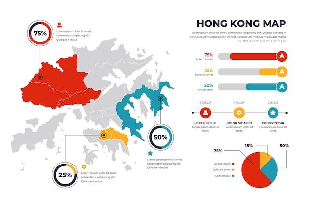 線形香港地図インフォグラフィック