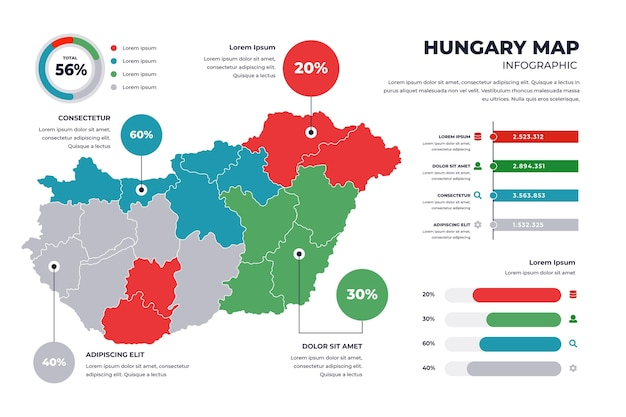 Linear hungary map infographic