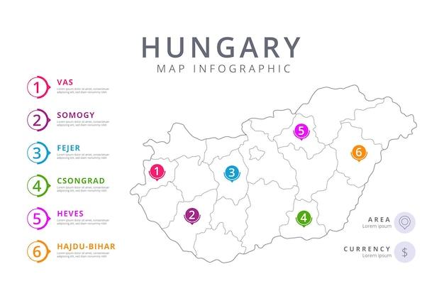 Ungheria lineare mappa infografica