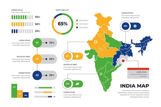 Линейная карта индии инфографики