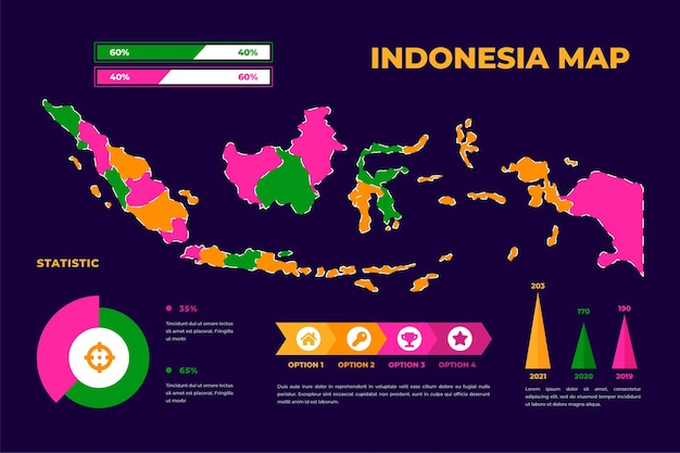 Linear indonesia map infographic template