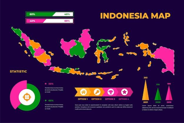 線形インドネシア地図インフォグラフィックテンプレート Premiumベクター