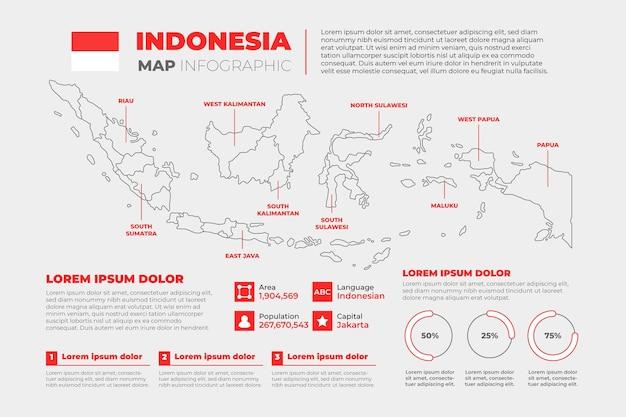 線形インドネシア地図インフォグラフィック