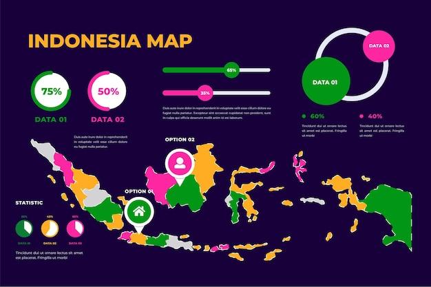 線形インドネシアマップテンプレート
