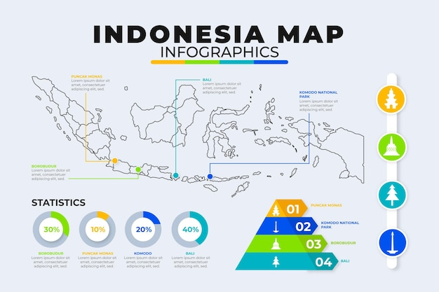 Линейная карта индонезии