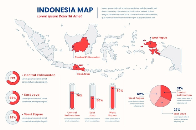 Linear indonesia map