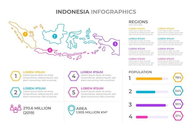 Mappa lineare dell'indonesia