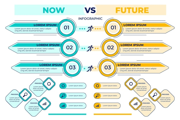 Linear now vs future infographics template