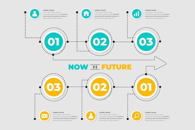 Linear now vs future infografiche