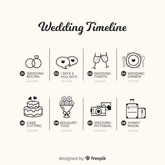 Linear style wedding timeline template